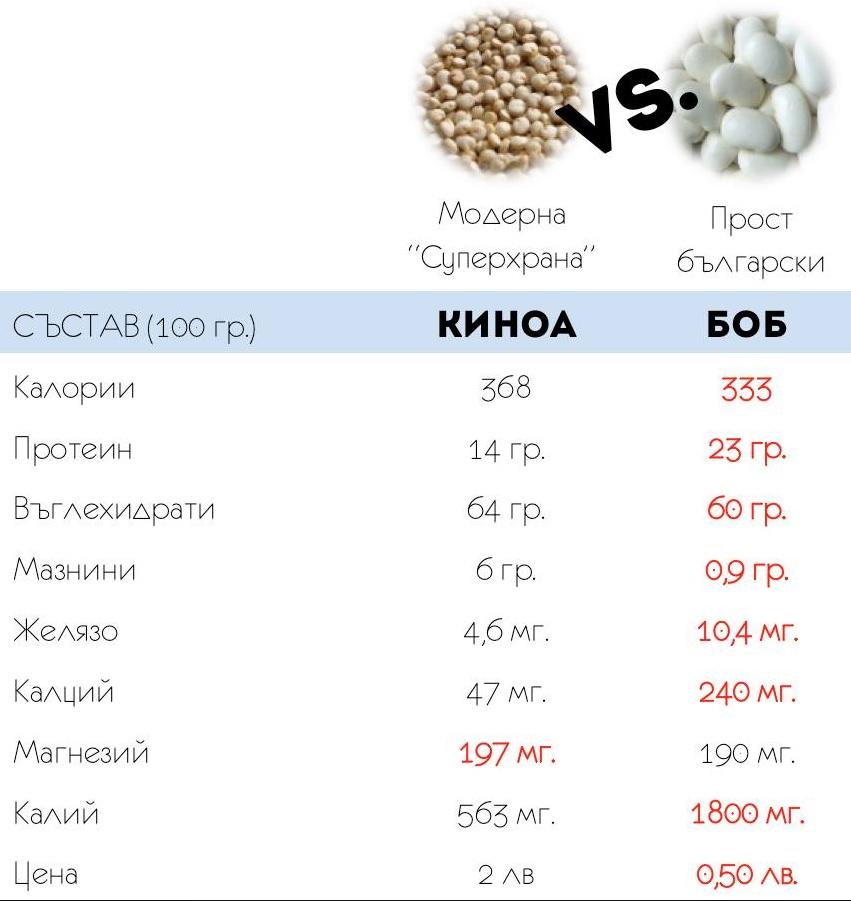 bob-kinoa